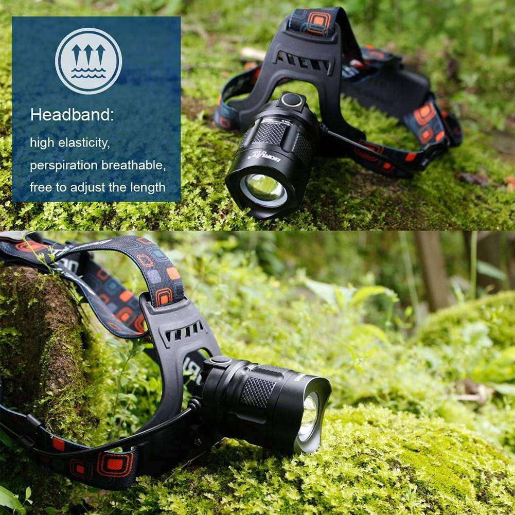 BORUiT RJ-2157 L2 LED Head Lamp Zoomable Waterproof Outdoor Headlight Torch