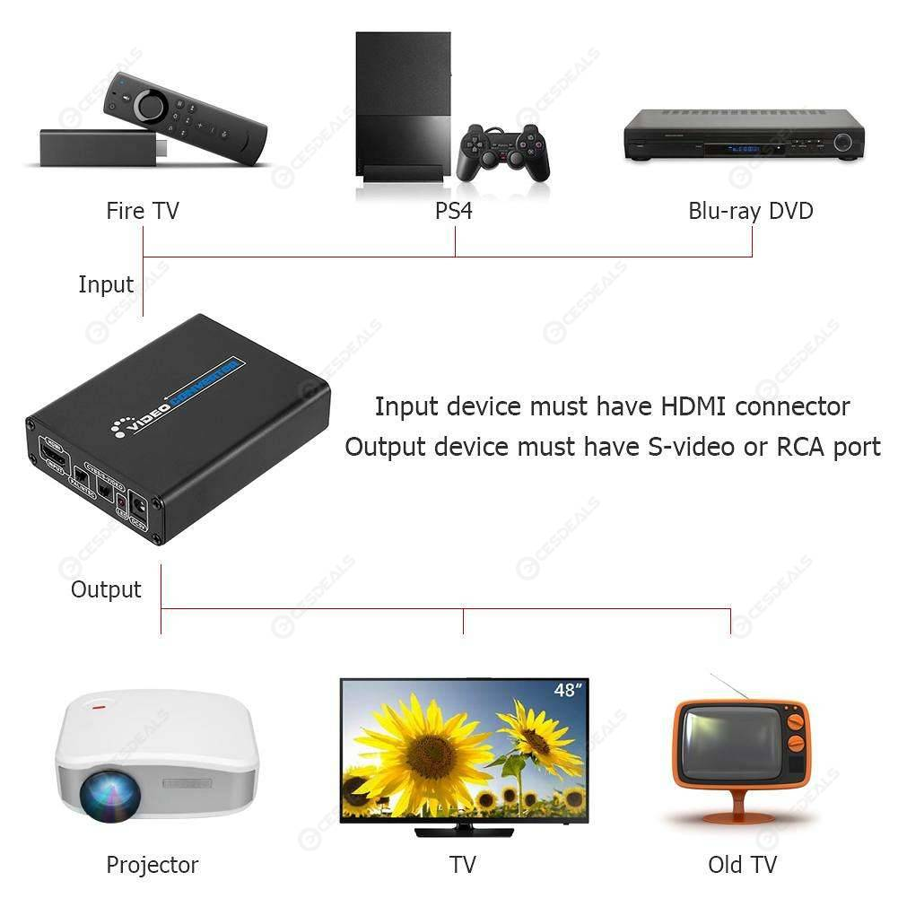 Videoprojecteur Avec Tuner Tv composite 1080p audio video hdmi to av cvbs terminal adapter for dvd (eu)