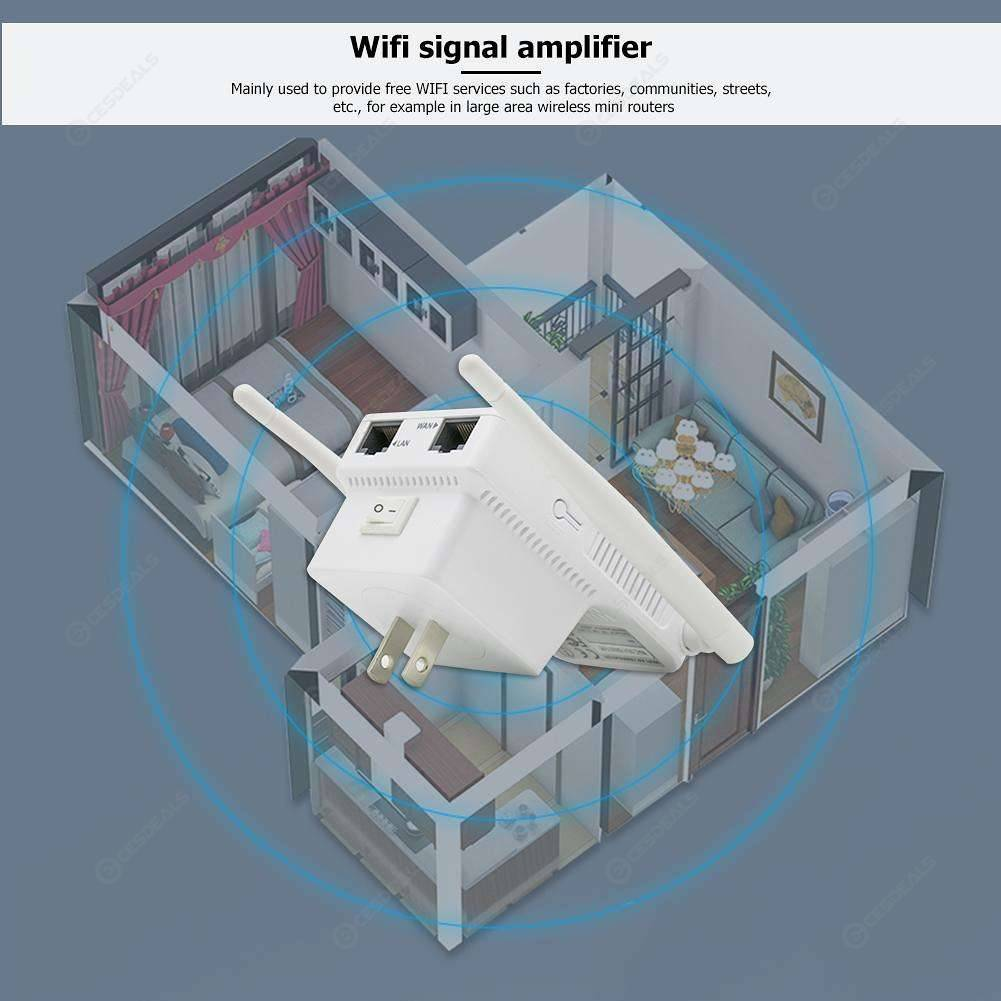 WN532 Dual Port Antennas 300M WIFI Repeater Signal Amplifier (White US)