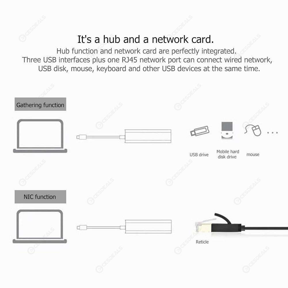 Usb To Rj Wiring Diagram on usb cable diagram, usb pinout diagram, usb connector diagram, usb plug color code, usb micro b plug dimensions,