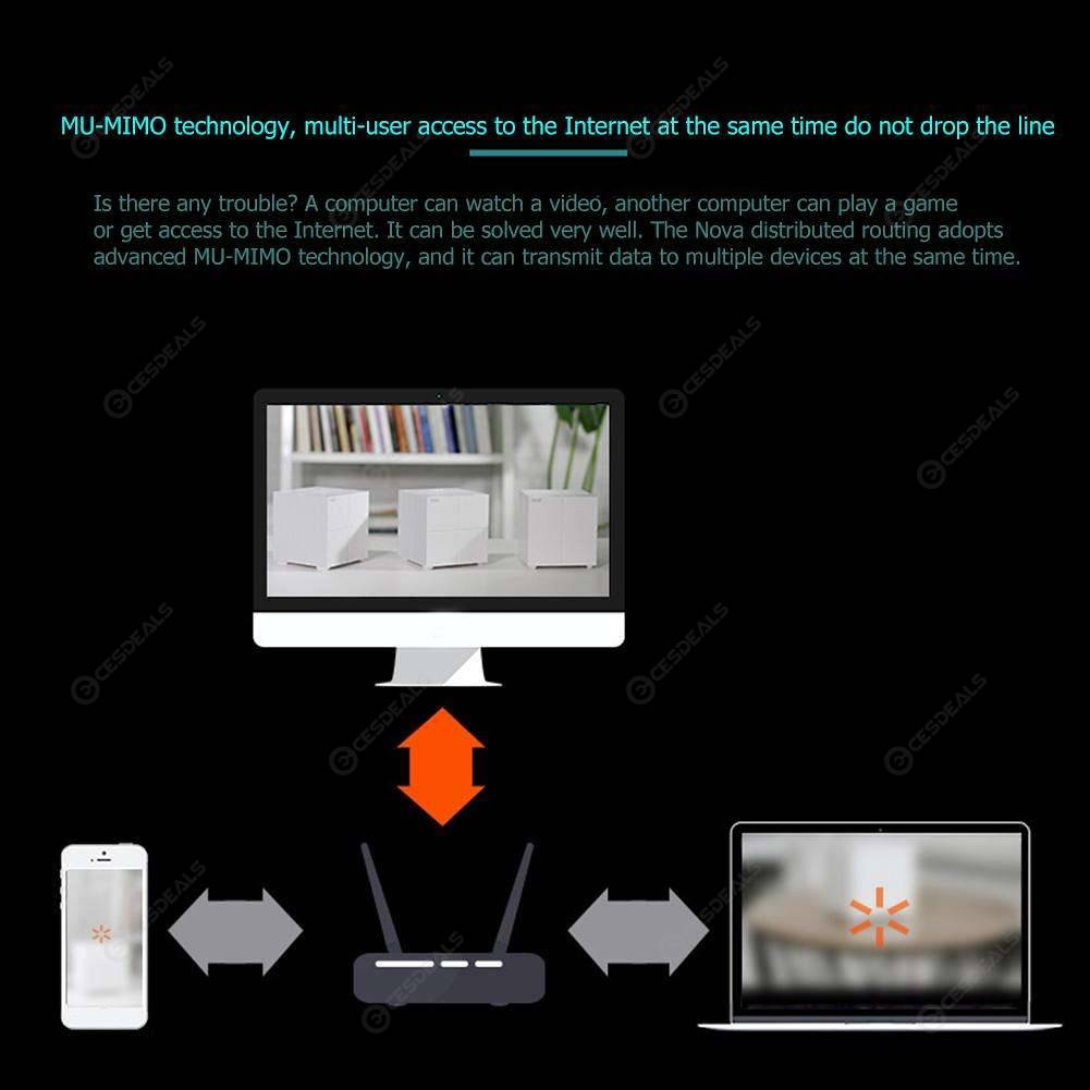 Tenda Nova MW6 Mesh Wireless WiFi System with Router and Repeater US (2pcs)