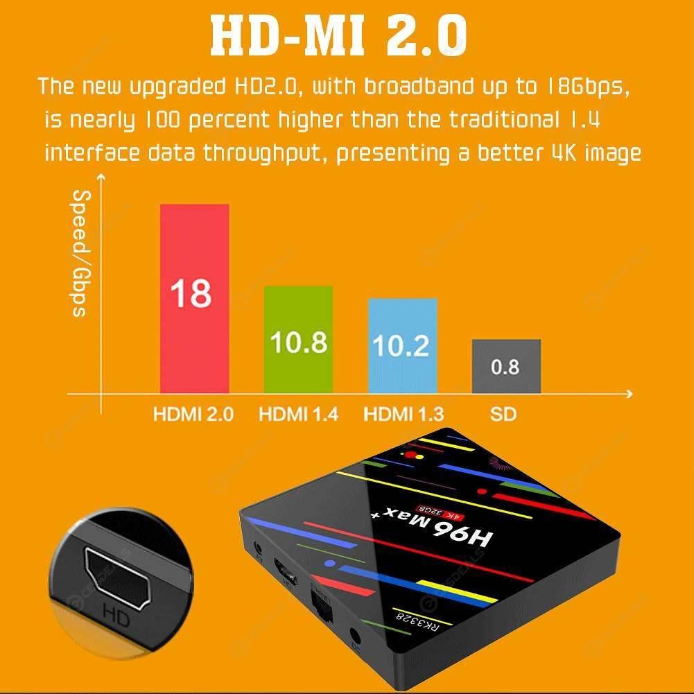 H96 Max Android 8 1 Set Top Box Quad-Core WiFi TV Box (EU)+2 4G Keyboard