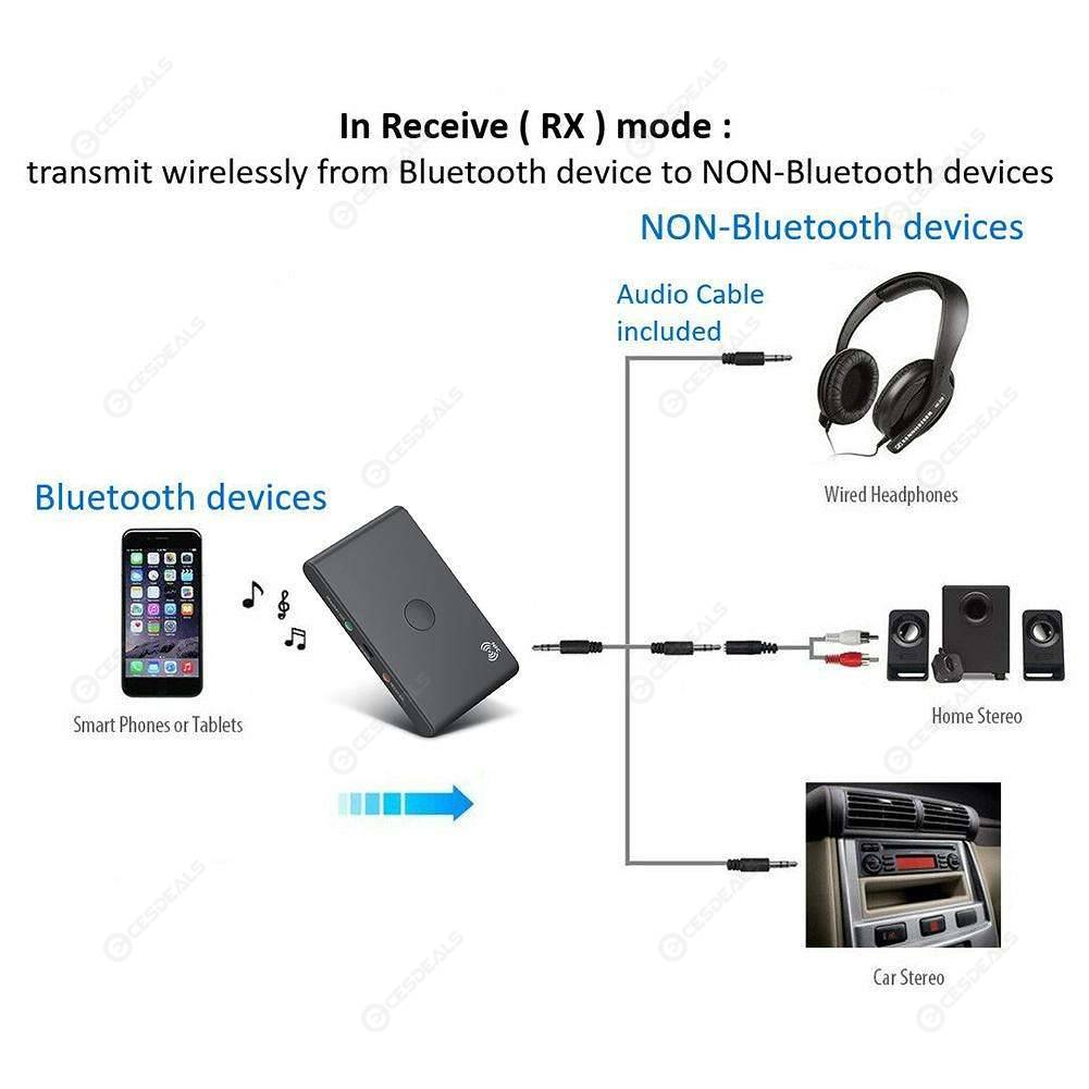 TX6 Wireless 2 in 1 Stereo Transmitter Audio Adapter TV Bluetooth Receiver