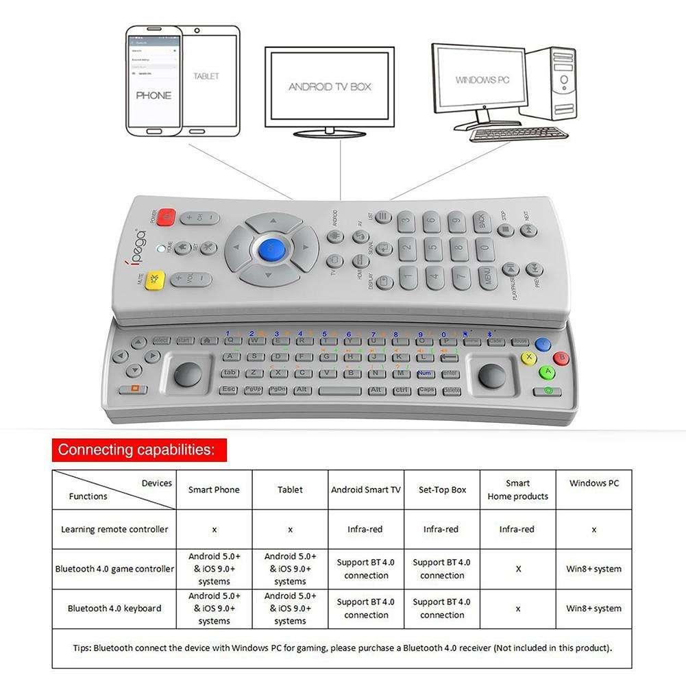 iPega PG-9072 Multi-function Controller Wireless Bluetooth Gaming Keyboard