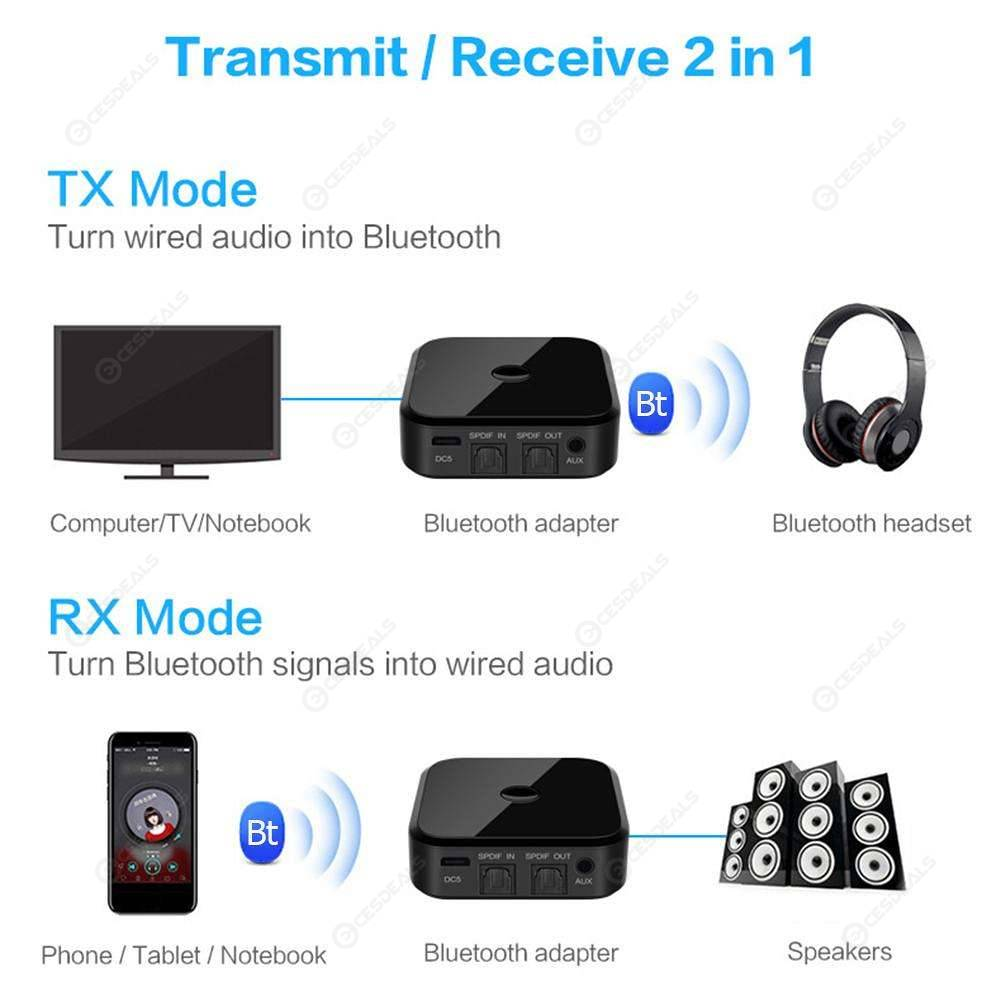 TX16 APTX HIFI Bluetooth Receiver Transmitter SPDIF Optical Fiber Adapter